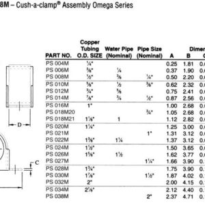 Cush-a-clamp Assembly Omega Series