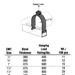 EMT Conduit Clamp