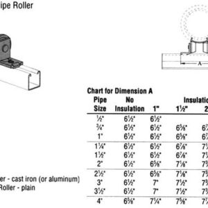 Two-Piece Pipe Roller