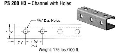 Steel Channel with Holes (1 5/8 x 1 5/8 x 12 ga.)