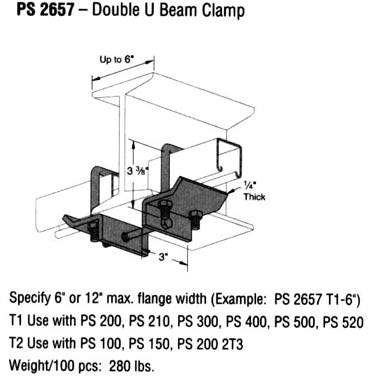 Double U Beam Clamp
