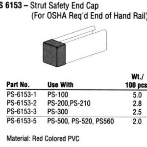 Strut Safety End Cap (For OSHA Req's End of Hand Rail)