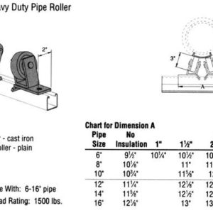 Two-Piece, Heavy Duty Pipe Roller