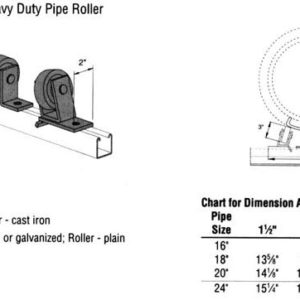 Three Piece, Heavy Duty Pipe Roller