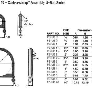 Cush-a-clamp Assembly U-Bolt Series
