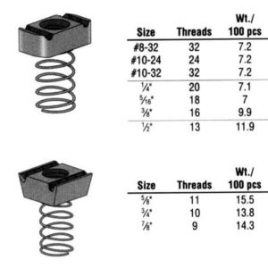 Clamping Nut with Regular Spring