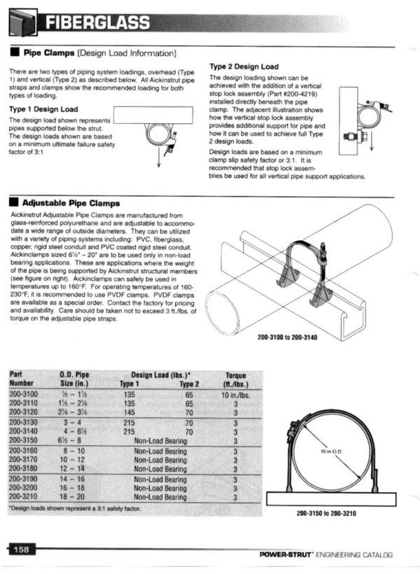 Adjustable Pipe Clamps