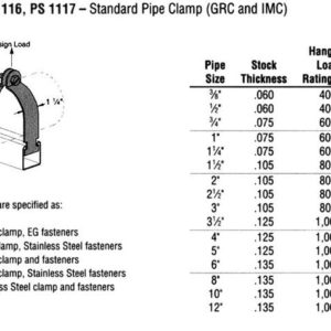Standard Pipe Clamp (GRC and IMC)