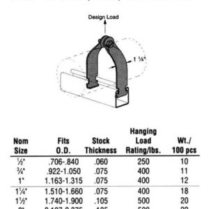 Universal Pipe Clamp for EMT, IMC and GRC
