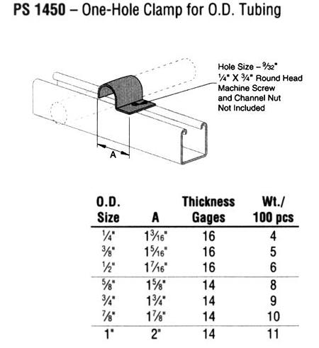 One-Hole Clamp for O.D. Tubing