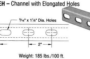 Steel Channel with Elongated Holes (1 5/8 x 1 5/8 x 12 ga.)