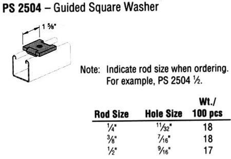Guided Square Waser