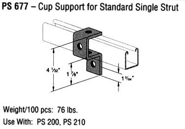 Cup Support for Standard Single Strut