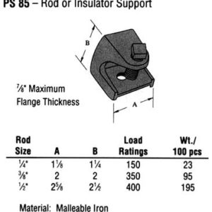 Rod or Insulator Support